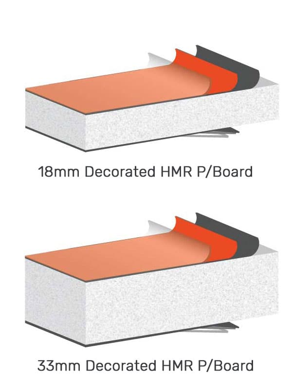 18mm Decorated HMR P/Board and 33mm Decorated HMR P/Board